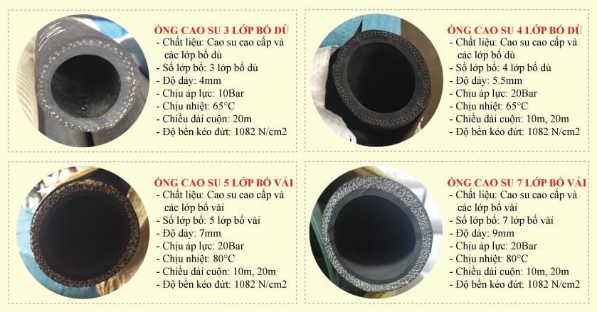 quy cách ống cao su bố vải